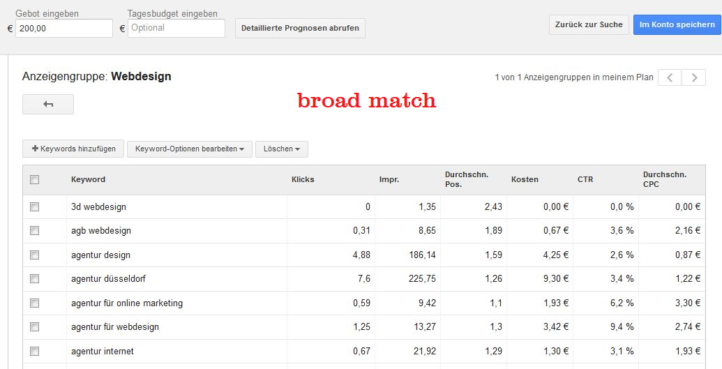 Google Keywordplaner broad match