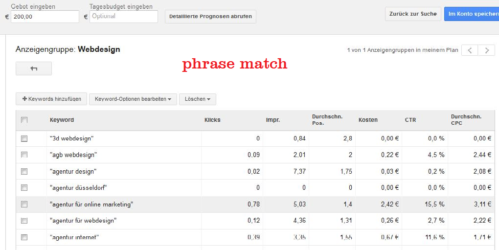 Keywords Phrase Match