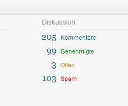 spam kommentare